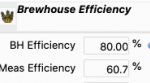 brewhouse efficiency issues